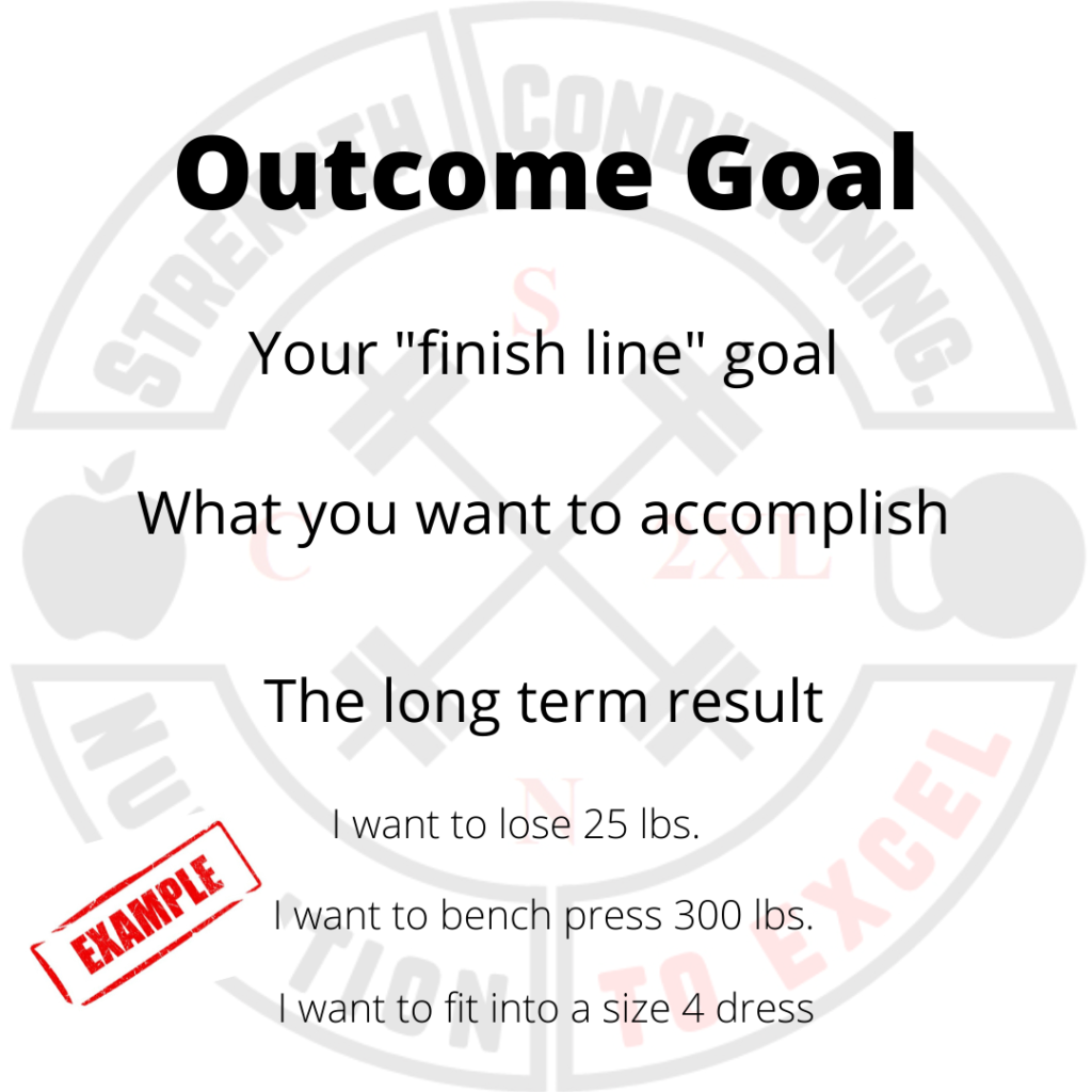 How to set your fitness & nutrition goals